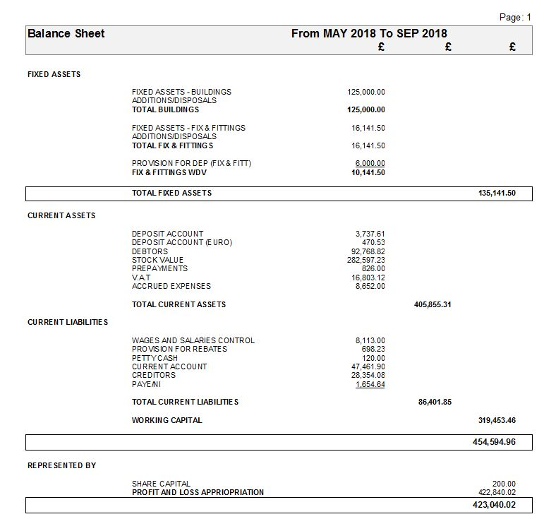 New Feature - Financial Reports Builder - Datos Professional Solutions